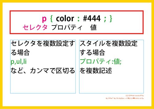 web_本番バージョン53