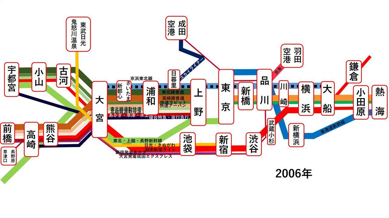 地理的位置関係から読み解く浦和と大宮の立場 終わらぬ二重都市