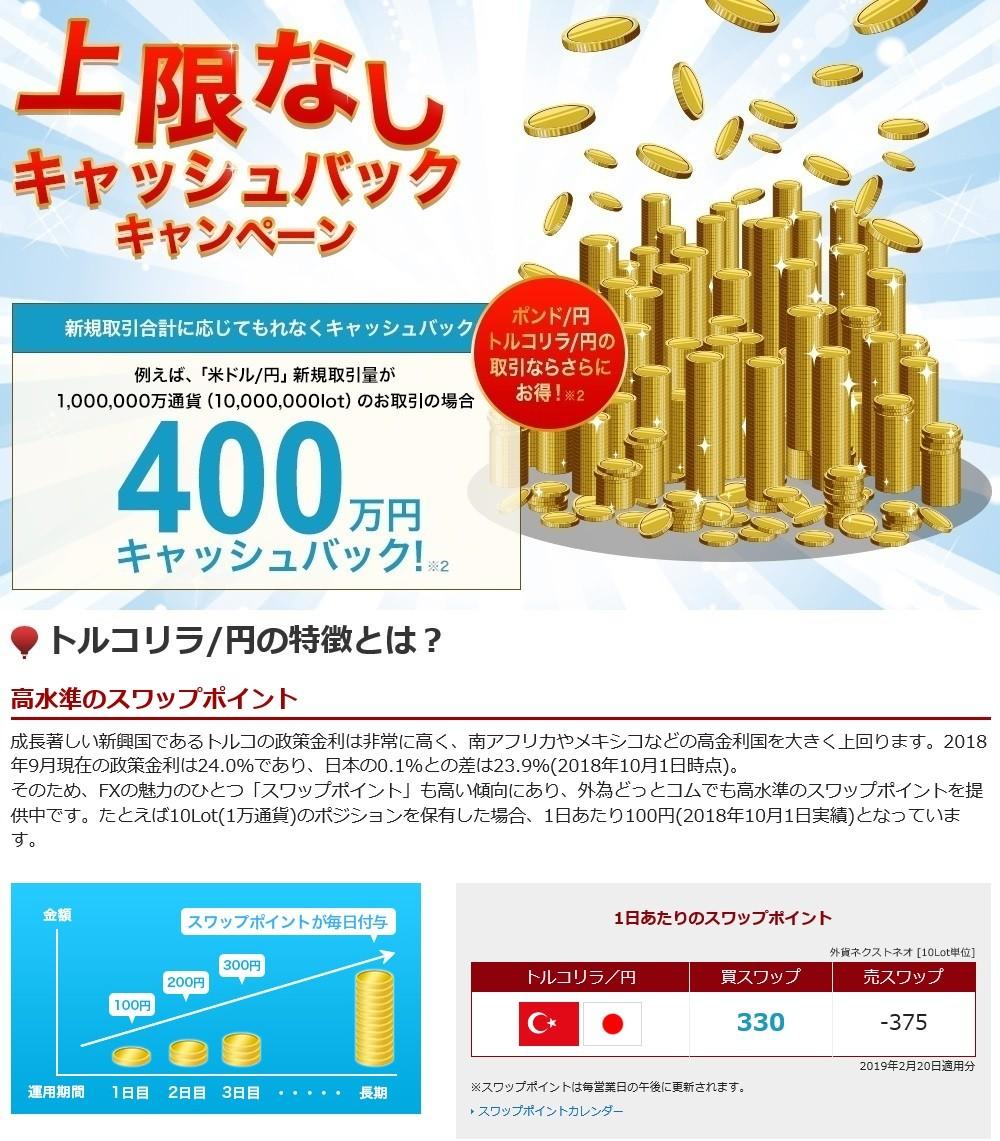 外為どっとコム・トルコ円スワップポイント(2月20日)