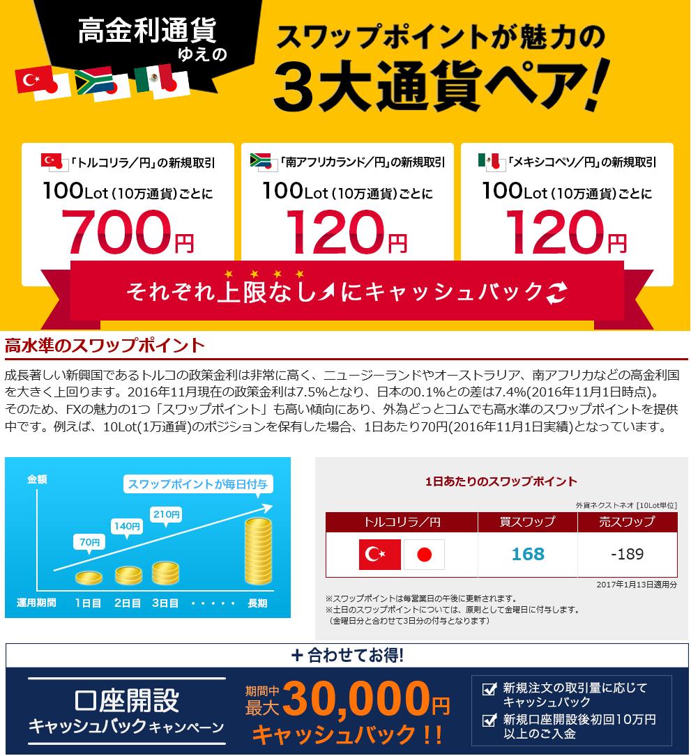 外為どっとコム・トルコ円スワップポイント(1月13日)
