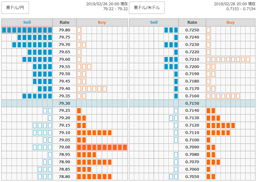 0226FX豪ドル円オーダー20
