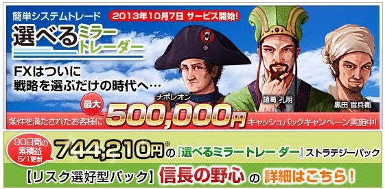 fxプライム50万円キャッシュバック1