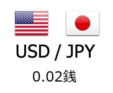 ドル円スプレッド1