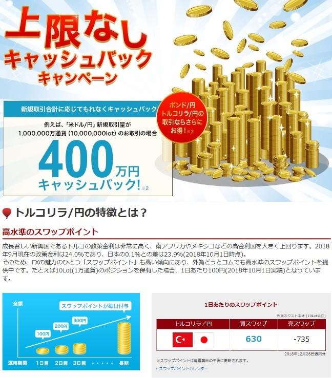トルコ円スワップ630