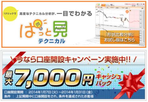 fxプライム7,000円キャッシュバック1