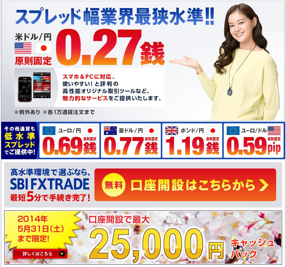 sbi25000円キャッシュバック