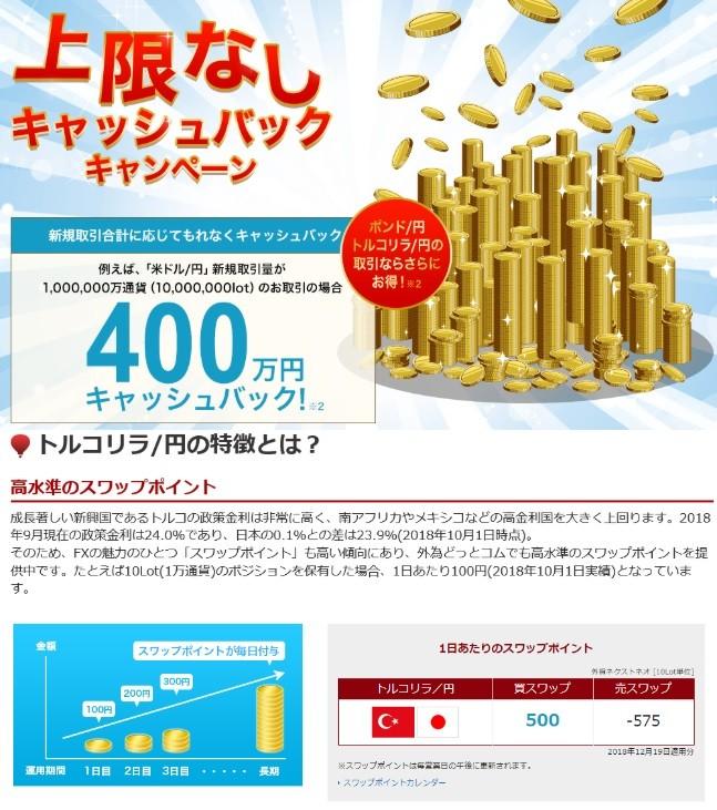 トルコ円スワップポイント500円