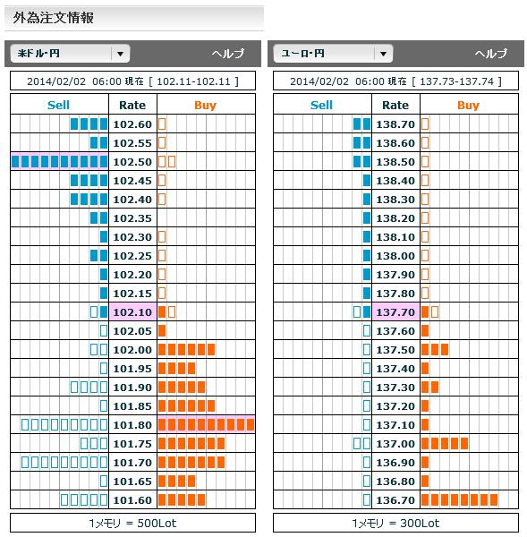 0202ドル円買いシグナル・売りシグナル06