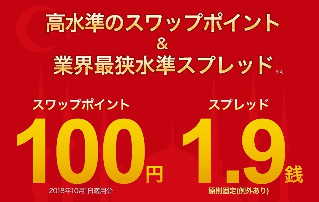 FXトルコ円オーダー情報(10月16日・火曜日)