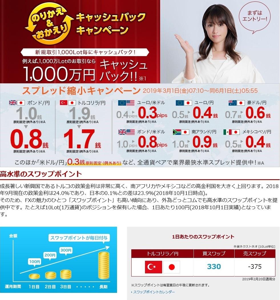 外為どっとコム・トルコ円スワップポイント(2月20日)a