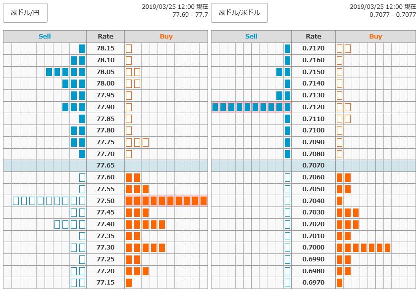 0325豪ドル円オーダー12