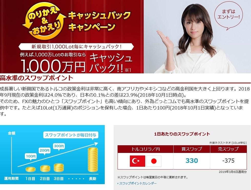 外為どっとコム・トルコ円スワップポイント(3月6日)c