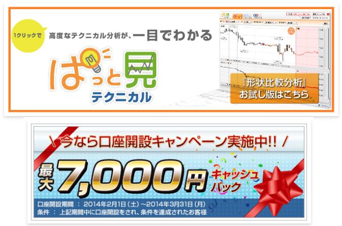 fxプライム7,000円キャッシュバック3