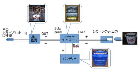 サブバッテリー配線201512-01