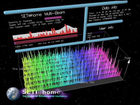 640px-SETI@home_Multi-Beam_screensaver