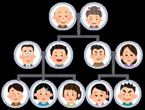 family_kakeizu (1)