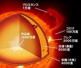 pct_solar03