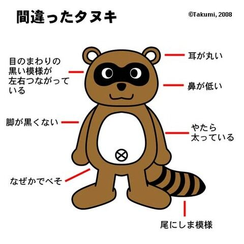 wrong_tanuki