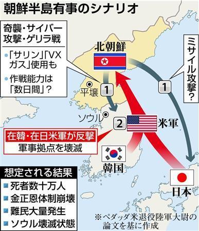 朝鮮半島有事のシナリオ