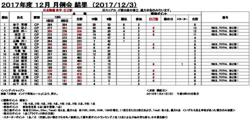 2017年12月結果