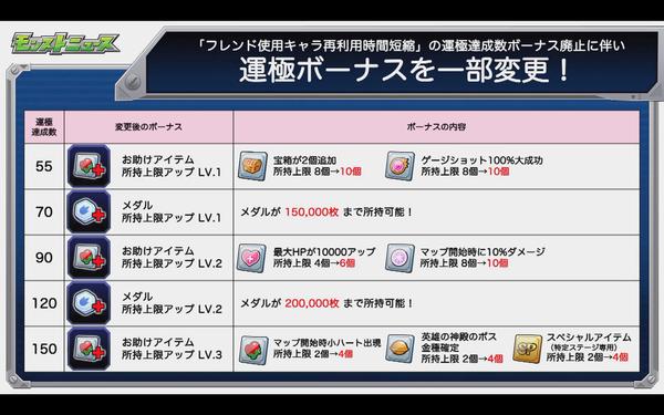 スクリーンショット 2020-01-30 16.06.36