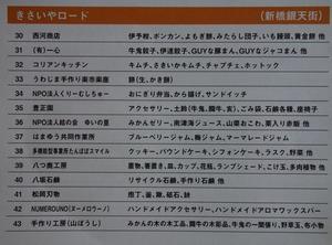 うわじま特産応援フェスタ出店一覧3
