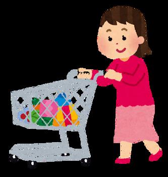shopping_cart_woman