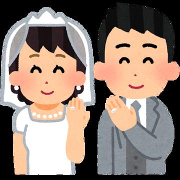 瀬戸康史と山本美月が結婚したけどwwwwwwwww