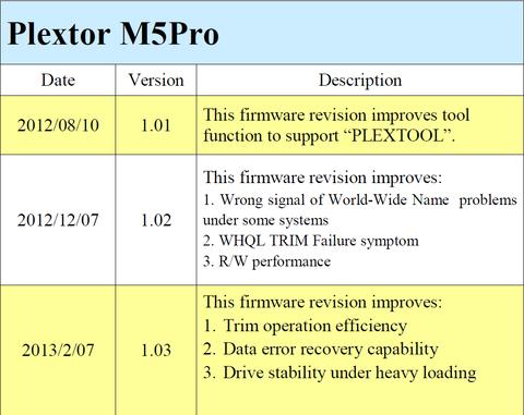m5pro ファームウェア