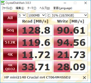 mini2140 SSD