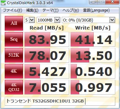 TS32GSDHC10U1