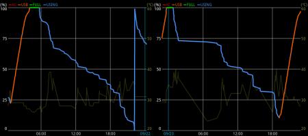 ecoNet Batterypro.png