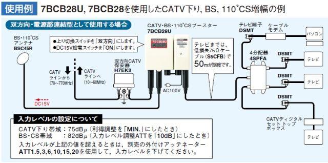 7BCB28