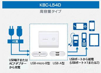 KBC-L54D.png