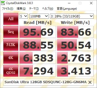 SDSQUNC-128G-GN6MA
