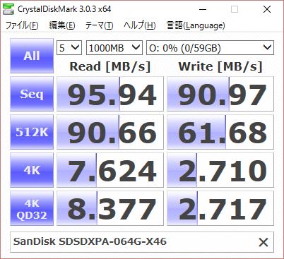 SanDisk SDSDXPA-064G-X46