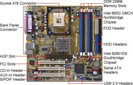 ASUS P4P800-VM.jpg