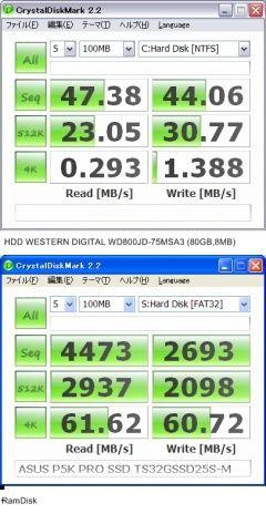 RamDisk.jpg
