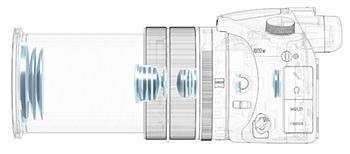 RX10IV DSC-RX10M4