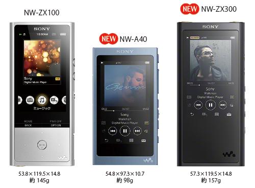 NW-A40シリーズ WALKMAN ウォークマン サイズ比較