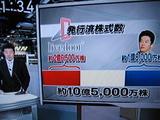 発行済み株式