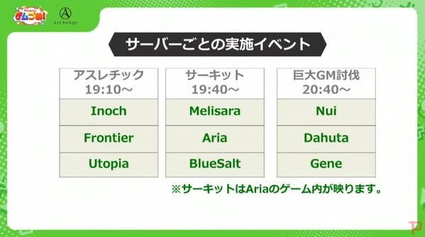 ArcheAge 8周年記念特別生放送 ゲムづめ