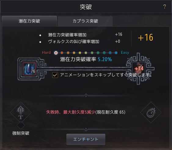強化001