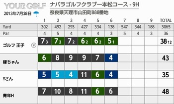 yourgolf_score_card#3