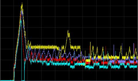 03-01-01 00-01-02 75 OR 1div700mv シアン250赤300紫350黄400
