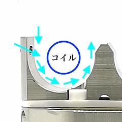 cthulhu-zathog-rda-airflow