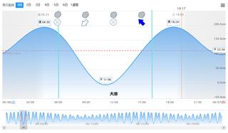 20200606_塩浜運河
