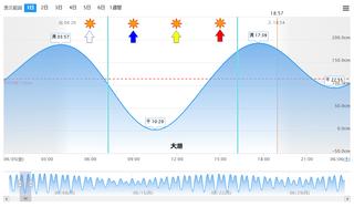 20200605_塩浜運河