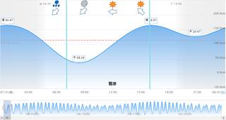 20200731_塩浜運河