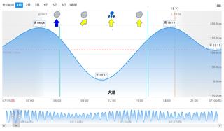 20200705_塩浜運河